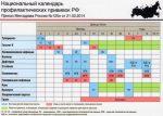 Расписание прививок для детей – таблица вакцинации по эпидемическим показаниям