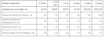 Размерная сетка детских комбинезонов – Выбираем размер детского зимнего комбинезона: Таблица размеров