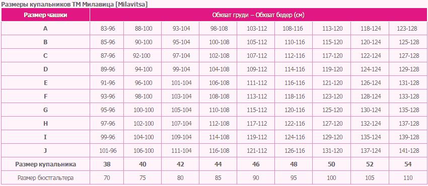 Размеры купальников – Размеры Купальников — Таблица