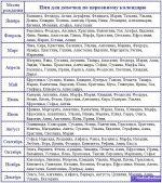 Женские имена 17 октября – женские, мужские, мальчиков и девочек по церковному календарю