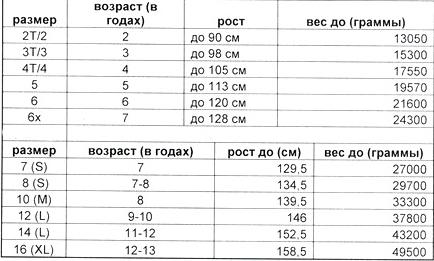 2Т размер на русский на алиэкспресс – Что значит размер 2т на Алиэкспресс? » AliExpres.Sale