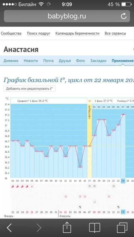 На какой день тест покажет две полоски после зачатия – Woman.ru | Страница не найдена