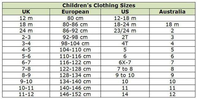 Размер одежды 26 детский на какой рост – Детский размер 26 на какой рост: На какой рост 28 размер детский