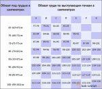 Размер в – Как определить размер груди – таблица размеров