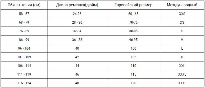 Таблица мужских размеров ремней – Размеры мужских ремней (таблицы размеров)