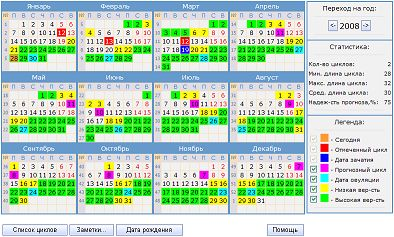 Женский календарь онлайн месячных – —